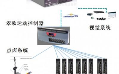 湖南艾克 — TRIO翠欧五轴点卤机器人的应用