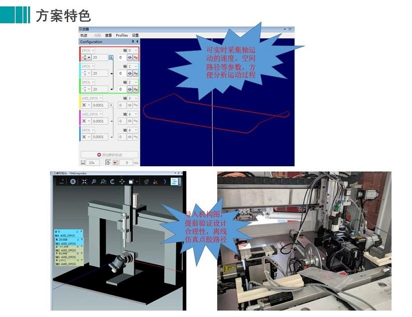 湖南艾克 -- TRIO翠欧五轴点卤机器人的应用